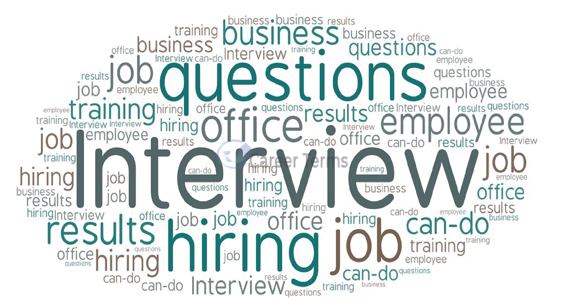 10 Remote Job Interview Questions You Ready to Answer